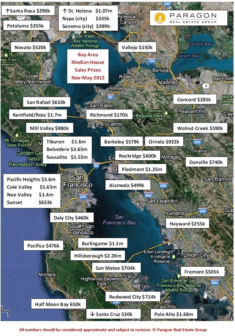 Bay Area Housing Prices Charts