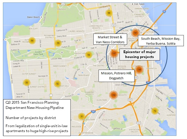 Q3-15_San-Francisco_New-Housing_Pipeline-Map